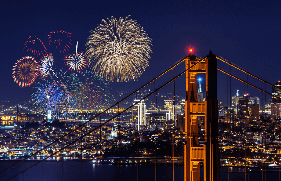 New Year's Eve In New York- Things You Cannot Miss!